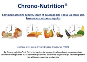 Régime alimentaire : J'ai adopté la chrononutrition